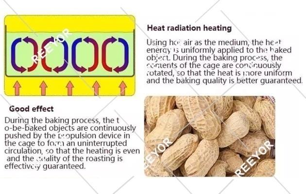 Groundnut Roasting Machine in Nigeria